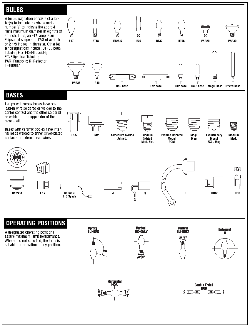 image010 facts of light part 5 everything you need to know about metal metal halide lamp wiring diagram at bayanpartner.co